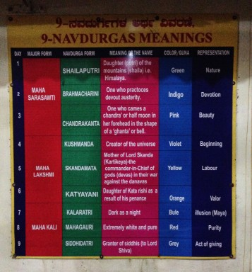 Navdurgas